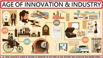 Age of Industry & Innovation (1970-1900) Activity for U.S. Histroy
