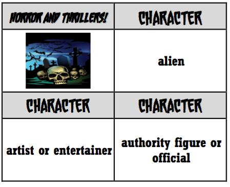 Story Starters - horror and thriller writing - Peertopia