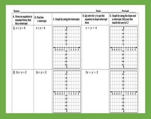 Graphing Standard Form Equations in Two Ways - Peertopia