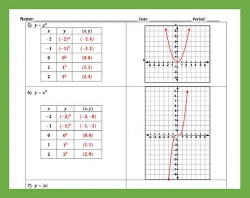 Graphing Linear and Nonlinear Equations with - Peertopia